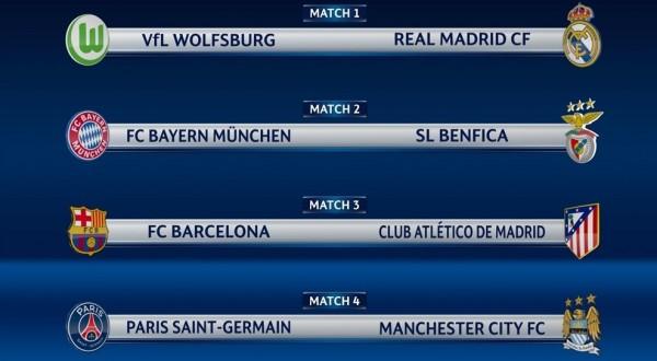 VOTEAZA! Cine se califica in semifinale in Liga Campionilor?