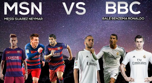 TOP 20 goluri marcate de Messi, Suarez, Neymar si Bale, Benzema, Cristiano Ronaldo!